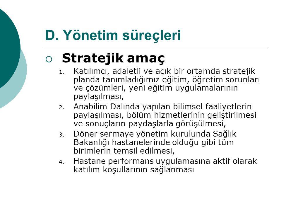 D.Yönetim süreçleri  Stratejik amaç 1.