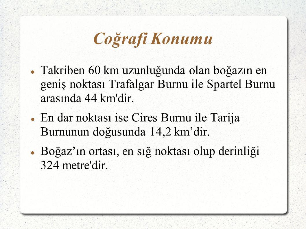 Coğrafi Konumu Takriben 60 km uzunluğunda olan boğazın en geniş noktası Trafalgar Burnu ile Spartel Burnu arasında 44 km dir.