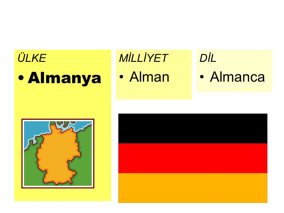 ÜLKE Almanya DİL Almanca MİLLİYET Alman