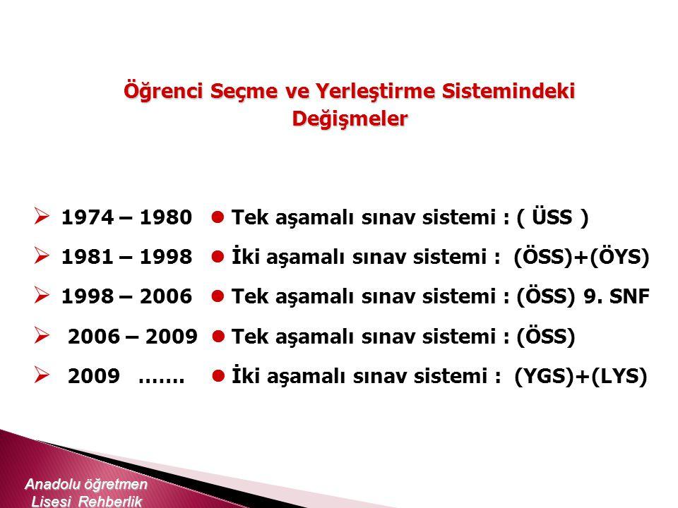  1974 – 1980 Tek aşamalı sınav sistemi : ( ÜSS )  1981 – 1998 İki aşamalı sınav sistemi : (ÖSS)+(ÖYS)  1998 – 2006 Tek aşamalı sınav sistemi : (ÖSS