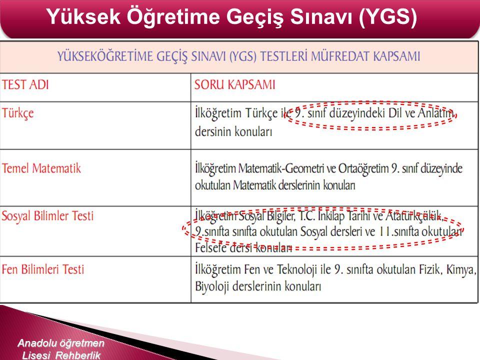 Yüksek Öğretime Geçiş Sınavı (YGS) Anadolu öğretmen Lisesi Rehberlik Servisi