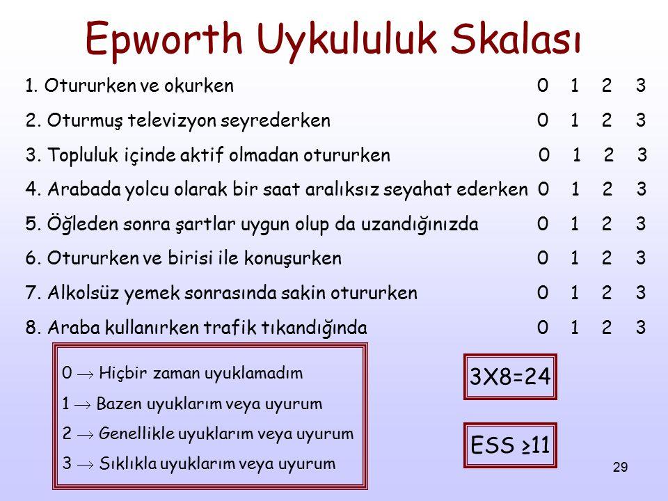 29 Epworth Uykululuk Skalası 1. Otururken ve okurken 0 1 2 3 2. Oturmuş televizyon seyrederken 0 1 2 3 3. Topluluk içinde aktif olmadan otururken 0 1