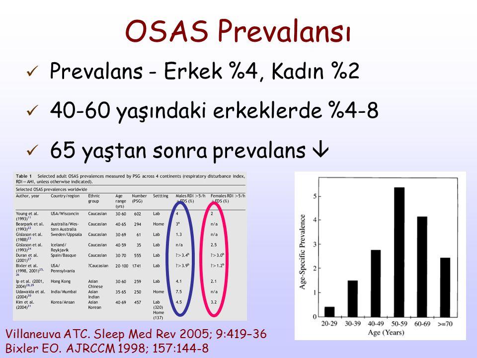 5 OSAS Prevalansı Prevalans - Erkek %4, Kadın %2 40-60 yaşındaki erkeklerde %4-8 65 yaştan sonra prevalans  Villaneuva ATC. Sleep Med Rev 2005; 9:419