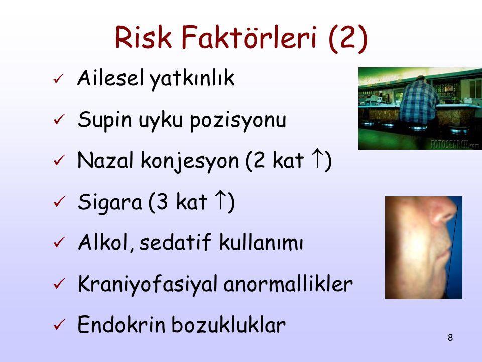 8 Risk Faktörleri (2) Ailesel yatkınlık Supin uyku pozisyonu Nazal konjesyon (2 kat  ) Sigara (3 kat  ) Alkol, sedatif kullanımı Kraniyofasiyal anor