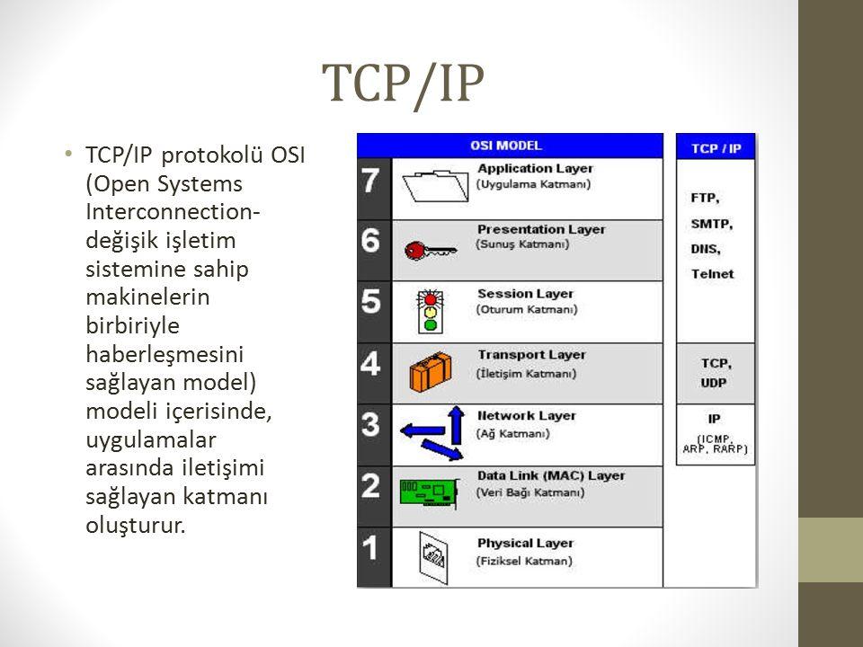 TCP/IP TCP/IP protokolü OSI (Open Systems Interconnection- değişik işletim sistemine sahip makinelerin birbiriyle haberleşmesini sağlayan model) modeli içerisinde, uygulamalar arasında iletişimi sağlayan katmanı oluşturur.