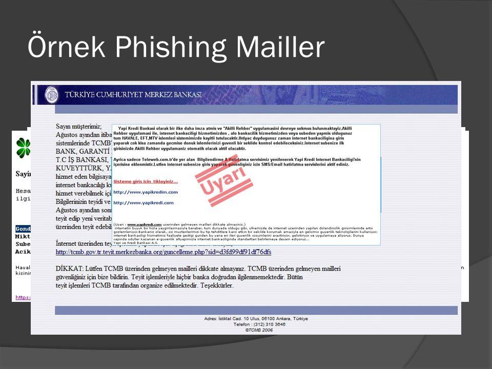 Örnek Phishing Mailler