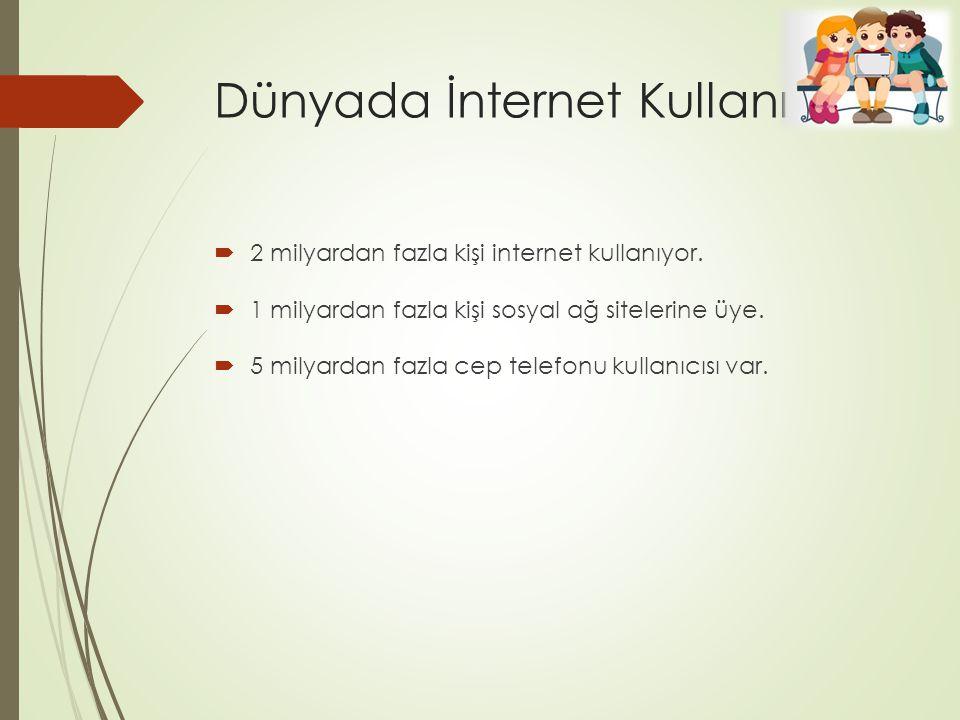 Dünyada İnternet Kullanımı  2 milyardan fazla kişi internet kullanıyor.