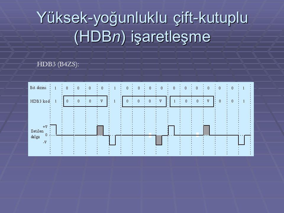 Yüksek-yoğunluklu çift-kutuplu (HDBn) işaretleşme HDB3 (B4ZS):