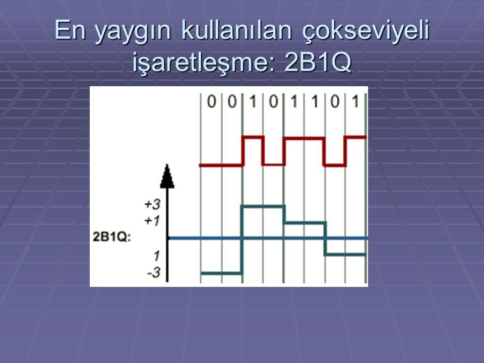 En yaygın kullanılan çokseviyeli işaretleşme: 2B1Q