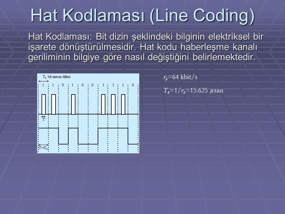 Hat Kodlaması (Line Coding) Hat Kodlaması: Bit dizin şeklindeki bilginin elektriksel bir işarete dönüştürülmesidir. Hat kodu haberleşme kanalı gerilim
