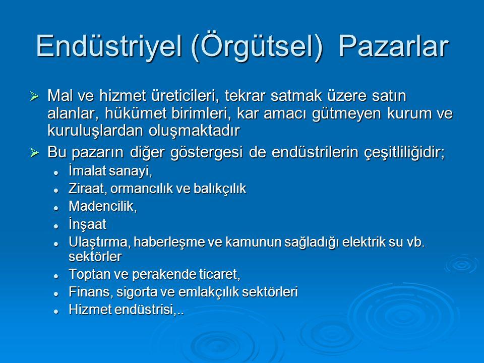 Endüstriyel (Örgütsel) Pazarlar  Mal ve hizmet üreticileri, tekrar satmak üzere satın alanlar, hükümet birimleri, kar amacı gütmeyen kurum ve kuruluş