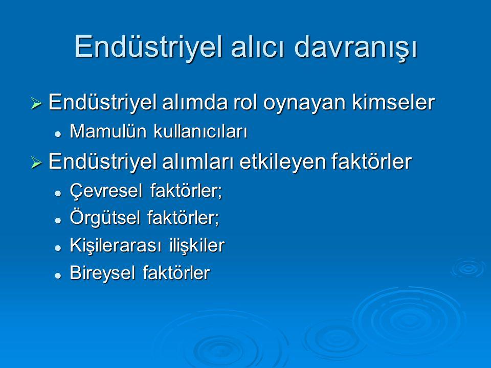 Endüstriyel alıcı davranışı  Endüstriyel alımda rol oynayan kimseler Mamulün kullanıcıları Mamulün kullanıcıları  Endüstriyel alımları etkileyen fak