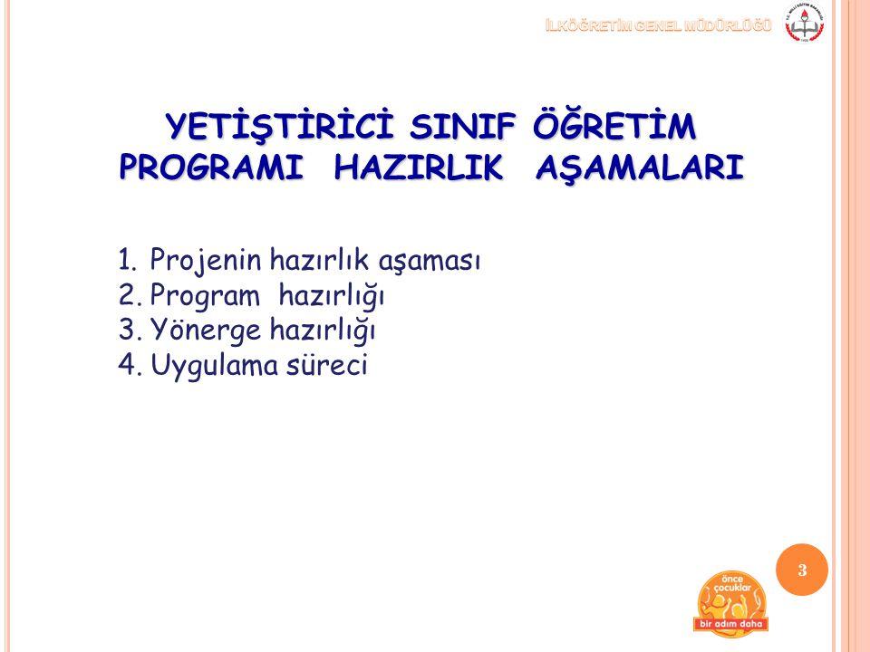 YETİŞTİRİCİ SINIF ÖĞRETİM PROGRAMI HAZIRLIK AŞAMALARI 1.Projenin hazırlık aşaması 2.Program hazırlığı 3.Yönerge hazırlığı 4.Uygulama süreci 3