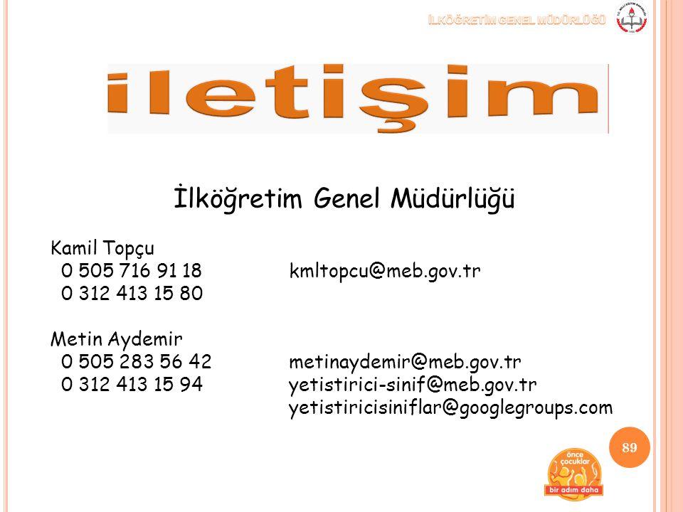 İlköğretim Genel Müdürlüğü Kamil Topçu 0 505 716 91 18 kmltopcu@meb.gov.tr 0 312 413 15 80 Metin Aydemir 0 505 283 56 42 metinaydemir@meb.gov.tr 0 312