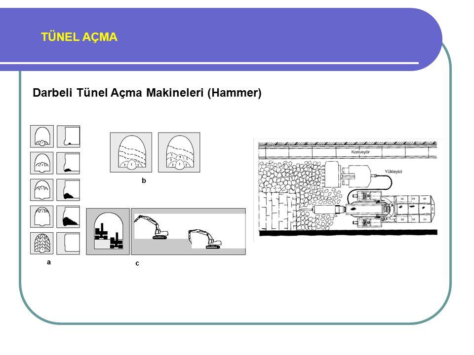 TÜNEL AÇMA Darbeli Tünel Açma Makineleri (Hammer)