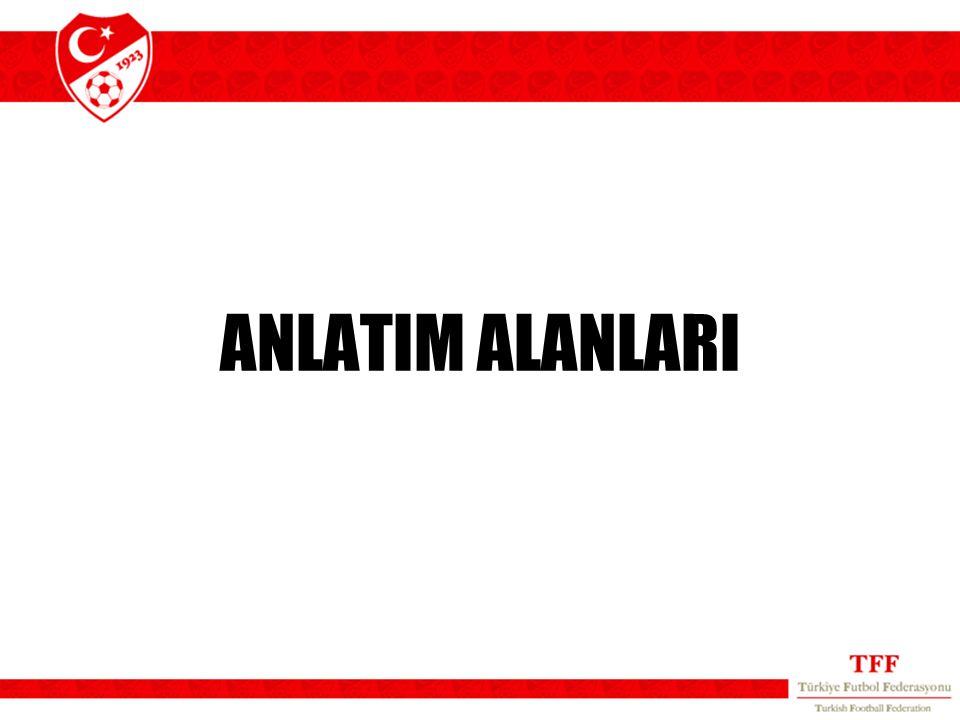 ANLATIM ALANLARI