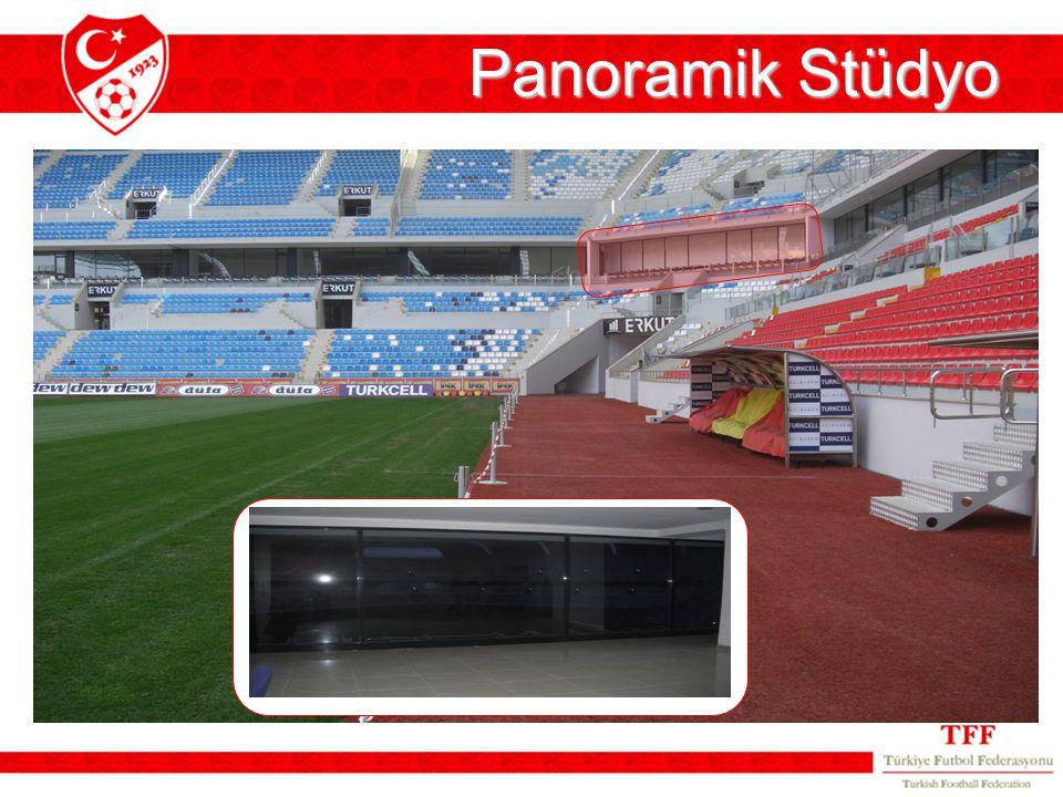 Panoramik Stüdyo