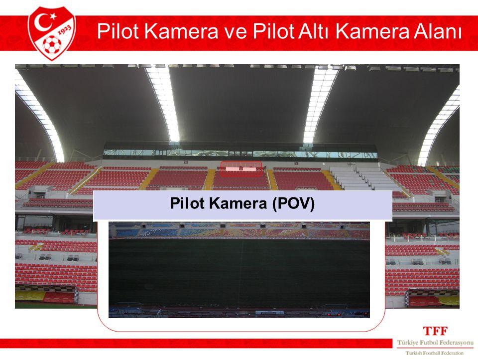 Pilot Kamera (POV) Pilot Kamera ve Pilot Altı Kamera Alanı
