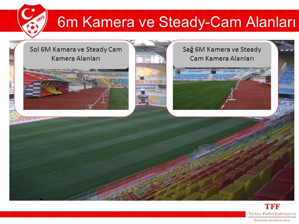 6m Kamera ve Steady-Cam Alanları Sol 6M Kamera ve Steady Cam Kamera Alanları Sağ 6M Kamera ve Steady Cam Kamera Alanları