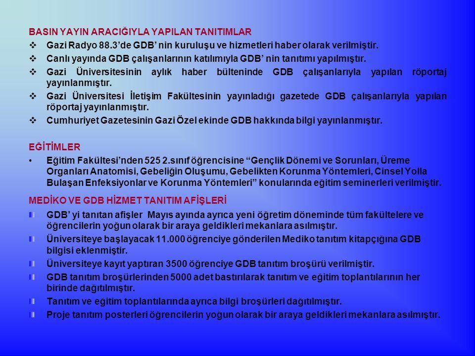 BASIN YAYIN ARACIĞIYLA YAPILAN TANITIMLAR  Gazi Radyo 88.3'de GDB' nin kuruluşu ve hizmetleri haber olarak verilmiştir.  Canlı yayında GDB çalışanla