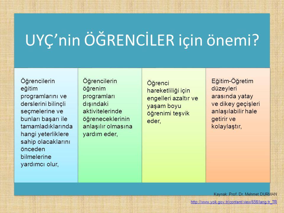 UYÇ'nin ÖĞRENCİLER için önemi? Kaynak: Prof. Dr. Mehmet DURMAN http://www.yok.gov.tr/content/view/658/lang,tr_TR Öğrencilerin eğitim programlarını ve