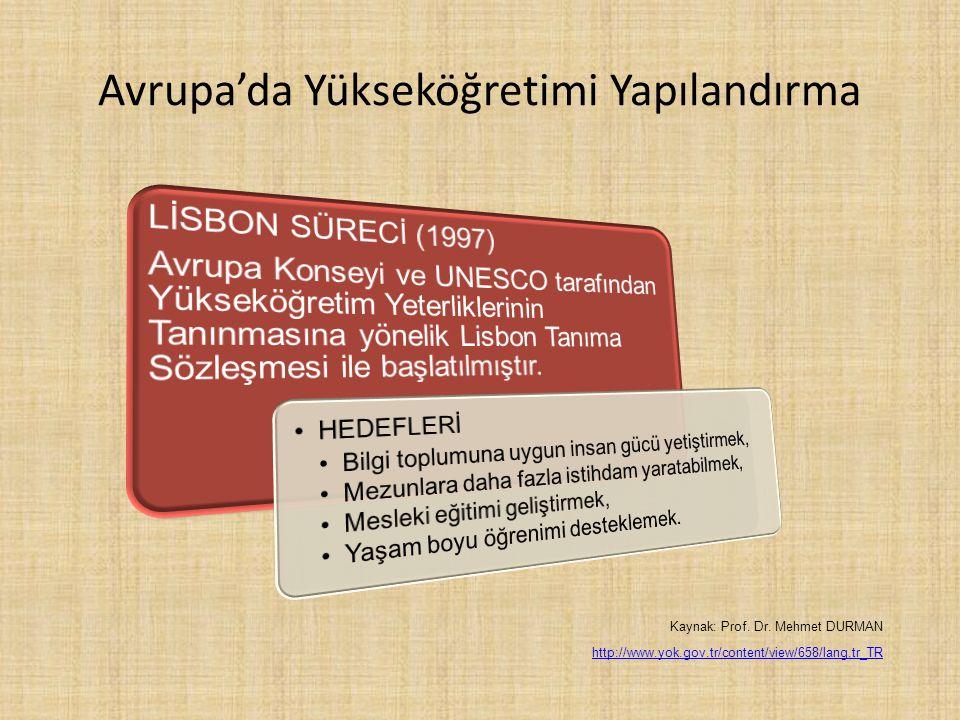 Avrupa'da Yükseköğretimi Yapılandırma Kaynak: Prof. Dr. Mehmet DURMAN http://www.yok.gov.tr/content/view/658/lang,tr_TR