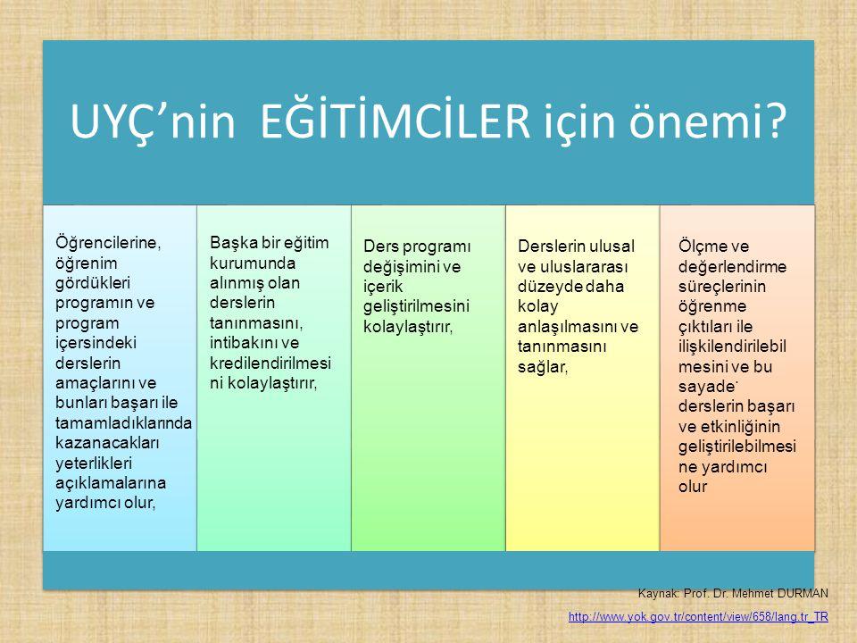 UYÇ'nin EĞİTİMCİLER için önemi?. Kaynak: Prof. Dr. Mehmet DURMAN http://www.yok.gov.tr/content/view/658/lang,tr_TR Öğrencilerine, öğrenim gördükleri p