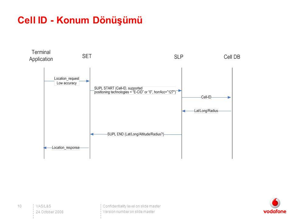 Confidentiality level on slide master Version number on slide master Cell ID - Konum Dönüşümü VAS/L&S10 24 October 2008