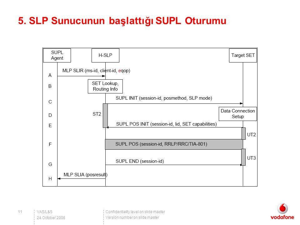 Confidentiality level on slide master Version number on slide master 5. SLP Sunucunun başlattığı SUPL Oturumu VAS/L&S11 24 October 2008