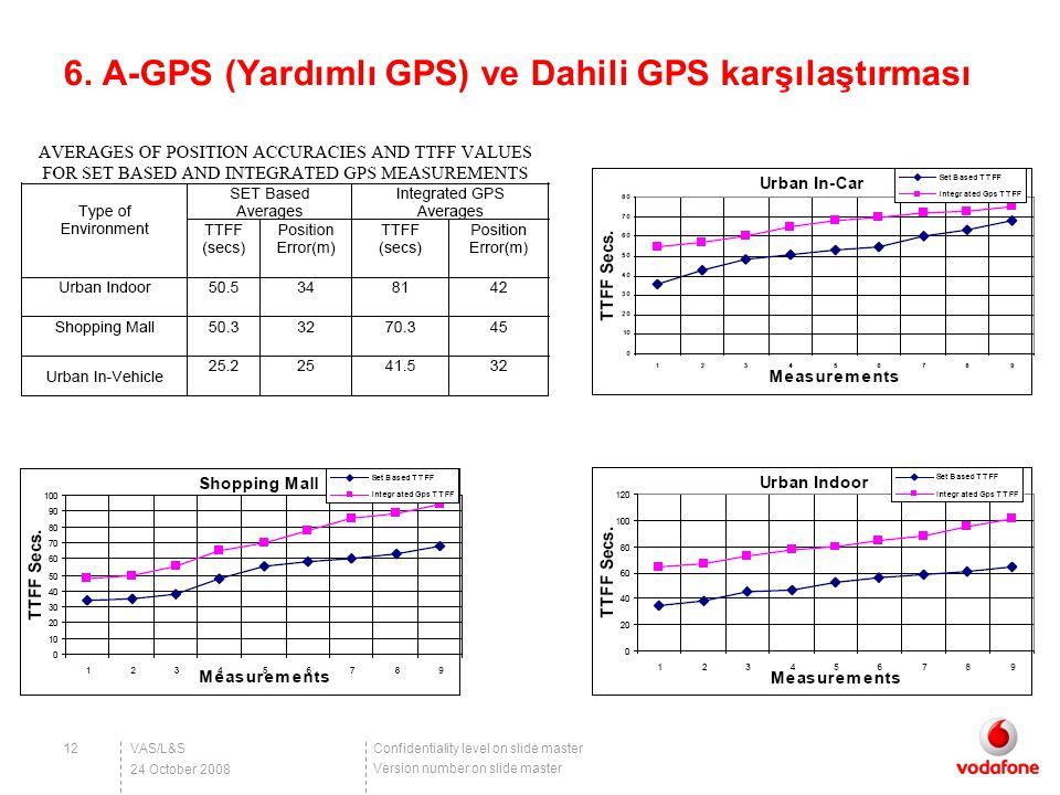 Confidentiality level on slide master Version number on slide master 6. A-GPS (Yardımlı GPS) ve Dahili GPS karşılaştırması VAS/L&S12 24 October 2008