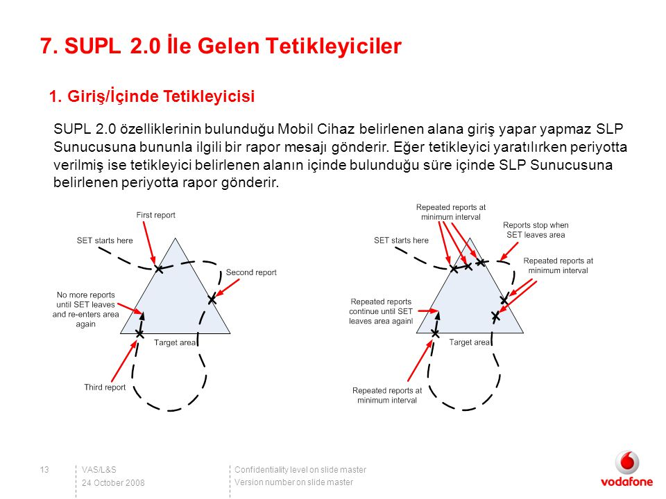 Confidentiality level on slide master Version number on slide master 7. SUPL 2.0 İle Gelen Tetikleyiciler VAS/L&S13 24 October 2008 1. Giriş/İçinde Te