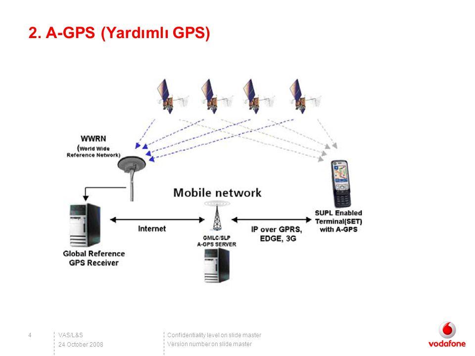 Confidentiality level on slide master Version number on slide master 2. A-GPS (Yardımlı GPS) VAS/L&S4 24 October 2008