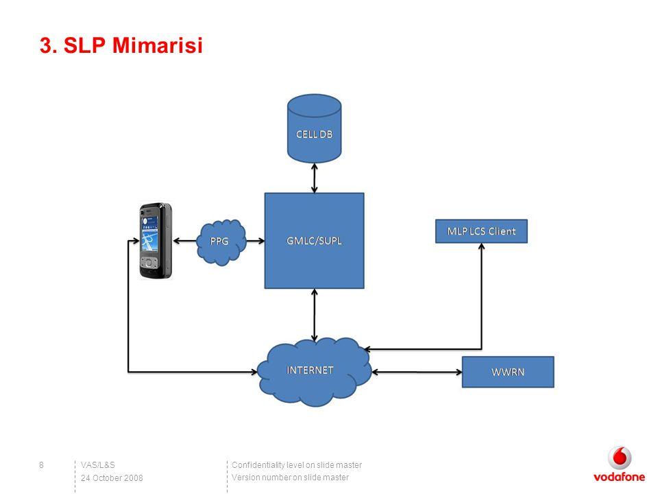Confidentiality level on slide master Version number on slide master 3. SLP Mimarisi VAS/L&S8 24 October 2008
