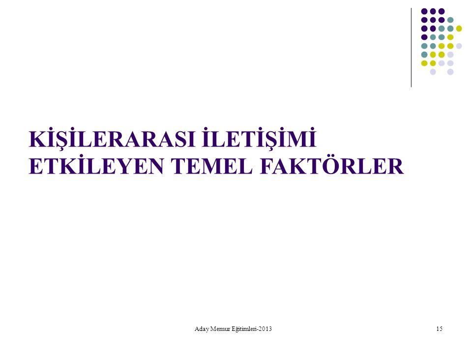 Aday Memur Eğitimleri-2013 15 KİŞİLERARASI İLETİŞİMİ ETKİLEYEN TEMEL FAKTÖRLER