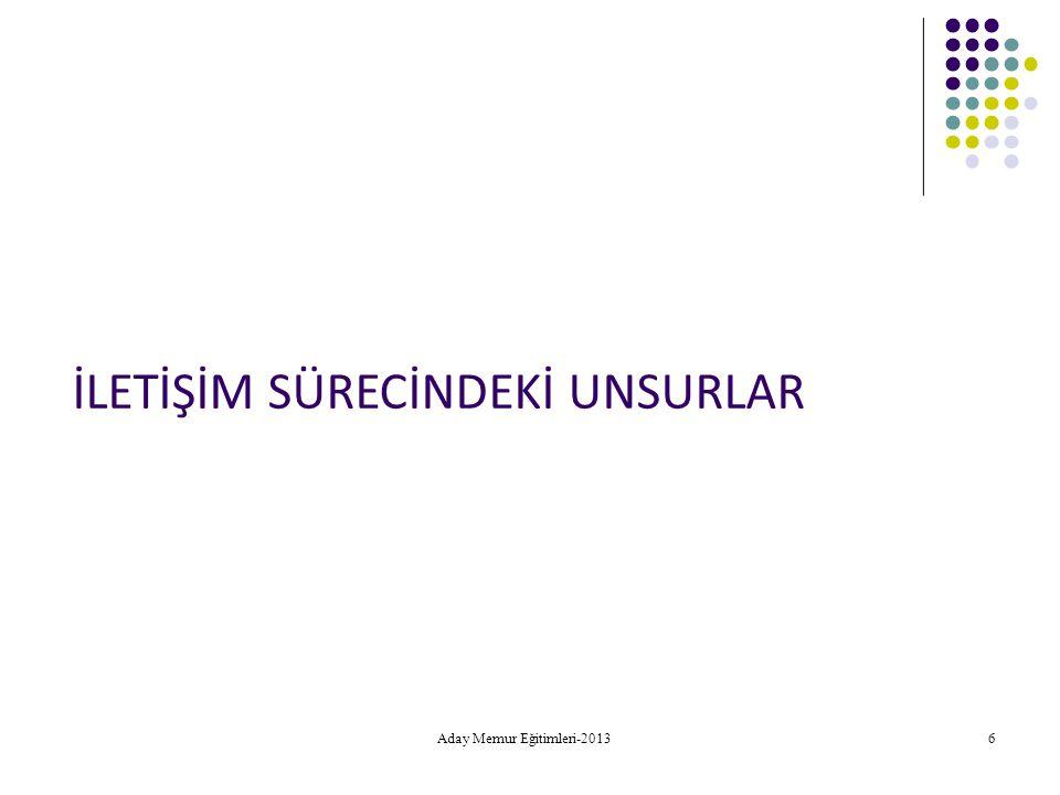 Aday Memur Eğitimleri-2013 6 İLETİŞİM SÜRECİNDEKİ UNSURLAR