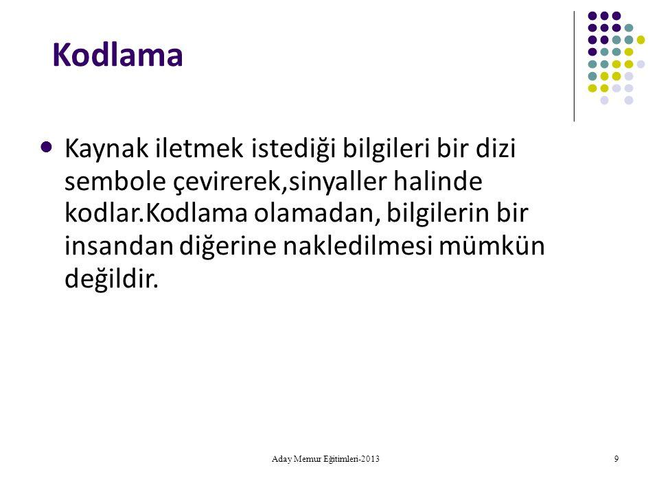 Aday Memur Eğitimleri-2013 30 İletişimde…  Bireysel Ayrılıklar Vardır.
