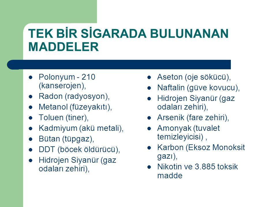 TEK BİR SİGARADA BULUNANAN MADDELER Polonyum - 210 (kanserojen), Radon (radyosyon), Metanol (füzeyakıtı), Toluen (tiner), Kadmiyum (akü metali), Bütan