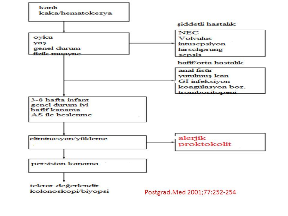 Postgrad.Med 2001;77:252-254