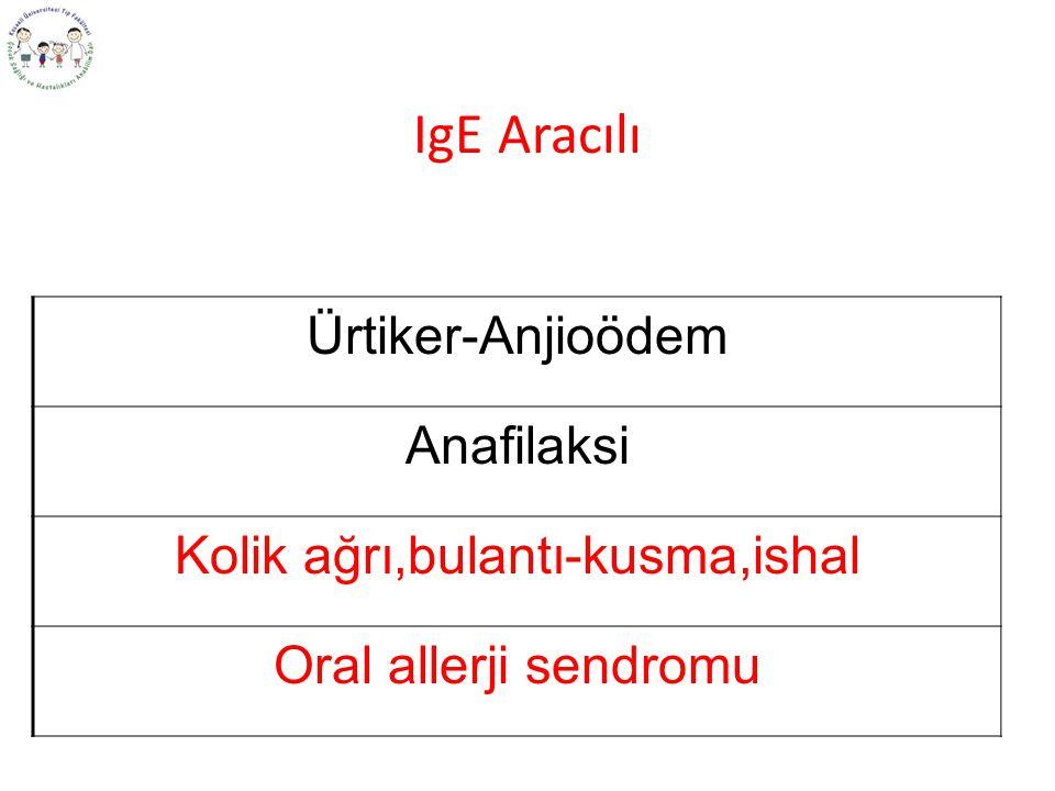 IgE Aracılı Ürtiker-Anjioödem Anafilaksi Kolik ağrı,bulantı-kusma,ishal Oral allerji sendromu