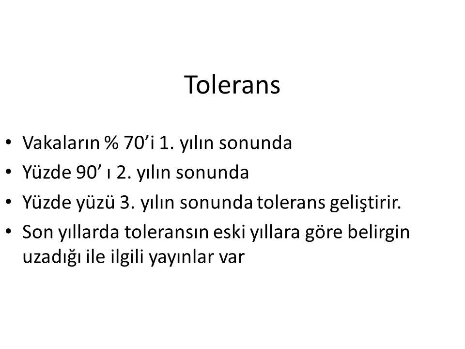 Tolerans Vakaların % 70'i 1. yılın sonunda Yüzde 90' ı 2. yılın sonunda Yüzde yüzü 3. yılın sonunda tolerans geliştirir. Son yıllarda toleransın eski