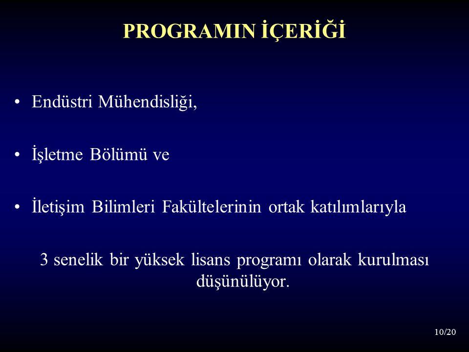 10/20 PROGRAMIN İÇERİĞİ Endüstri Mühendisliği, İşletme Bölümü ve İletişim Bilimleri Fakültelerinin ortak katılımlarıyla 3 senelik bir yüksek lisans pr