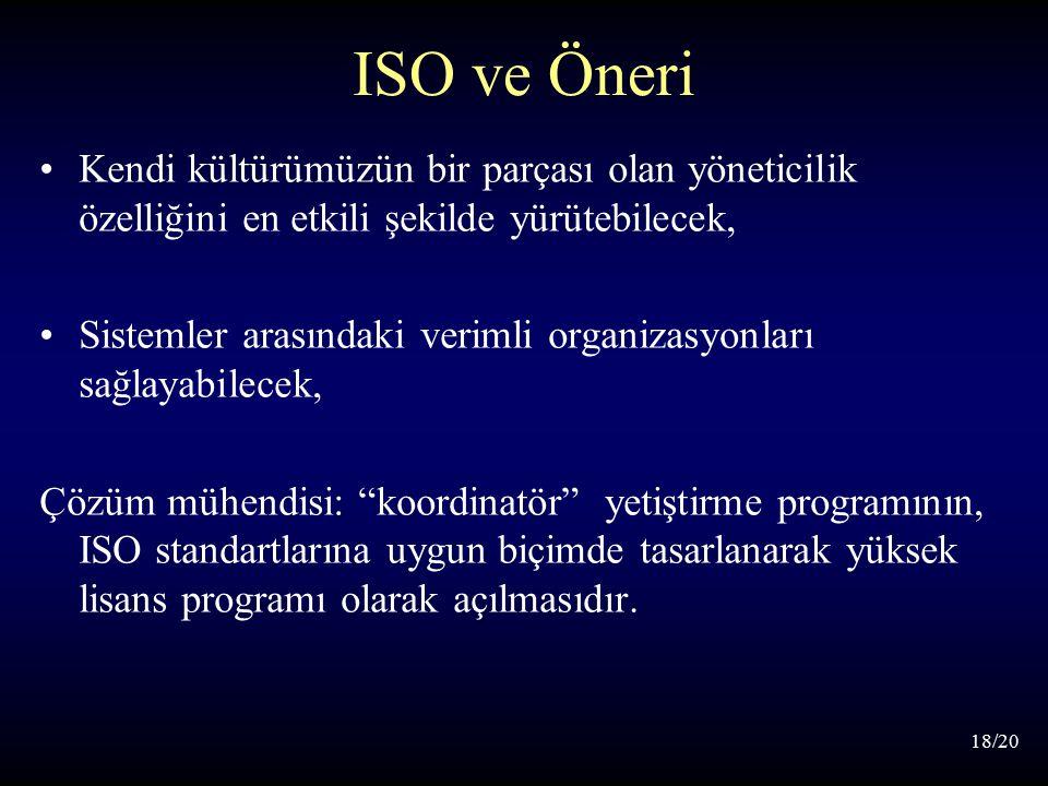 18/20 ISO ve Öneri Kendi kültürümüzün bir parçası olan yöneticilik özelliğini en etkili şekilde yürütebilecek, Sistemler arasındaki verimli organizasyonları sağlayabilecek, Çözüm mühendisi: koordinatör yetiştirme programının, ISO standartlarına uygun biçimde tasarlanarak yüksek lisans programı olarak açılmasıdır.
