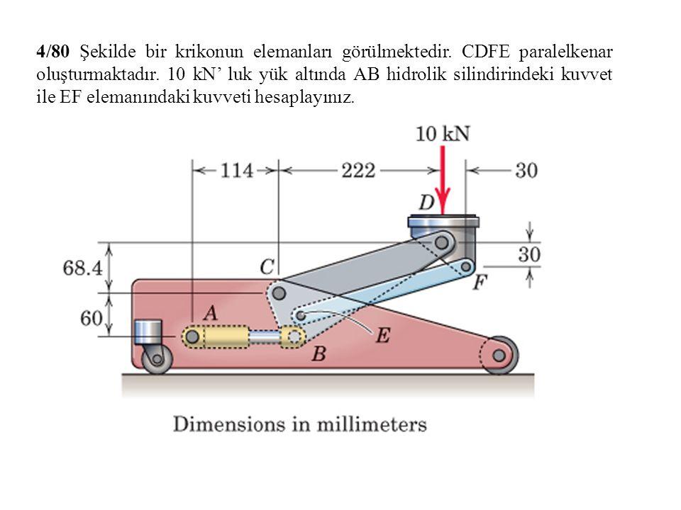 4/80 Şekilde bir krikonun elemanları görülmektedir. CDFE paralelkenar oluşturmaktadır. 10 kN' luk yük altında AB hidrolik silindirindeki kuvvet ile EF