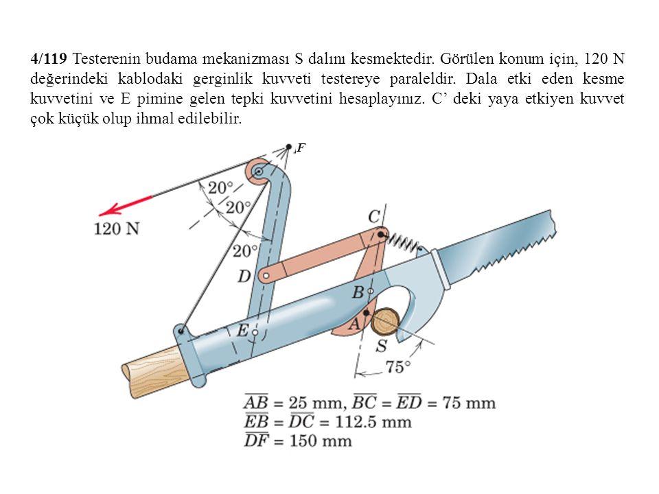 F 4/119 Testerenin budama mekanizması S dalını kesmektedir. Görülen konum için, 120 N değerindeki kablodaki gerginlik kuvveti testereye paraleldir. Da