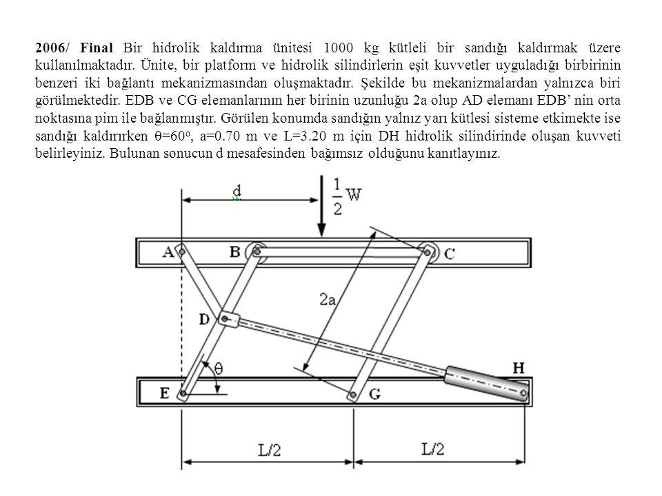 2006/ Final Bir hidrolik kaldırma ünitesi 1000 kg kütleli bir sandığı kaldırmak üzere kullanılmaktadır. Ünite, bir platform ve hidrolik silindirlerin