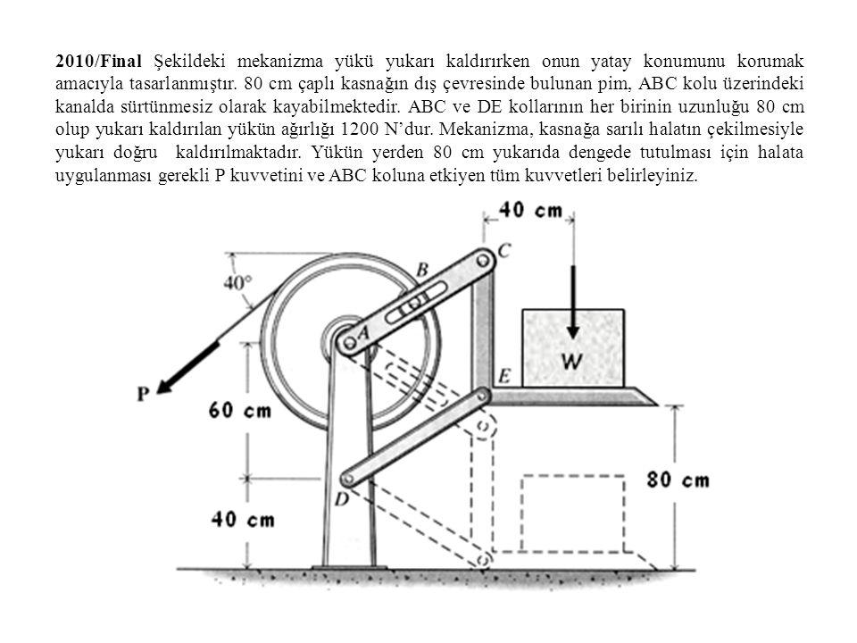 2010/Final Şekildeki mekanizma yükü yukarı kaldırırken onun yatay konumunu korumak amacıyla tasarlanmıştır. 80 cm çaplı kasnağın dış çevresinde buluna