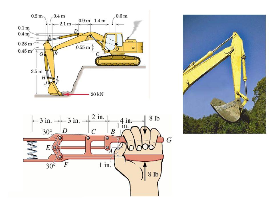 ÇERÇEVELER Çerçeveler kafesler gibi genellikle sabit duran taşıyıcı sistemlerdir.