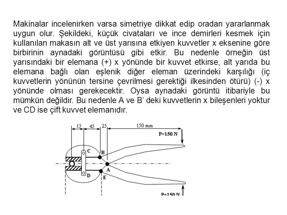 Makinalar incelenirken varsa simetriye dikkat edip oradan yararlanmak uygun olur. Şekildeki, küçük civataları ve ince demirleri kesmek için kullanılan