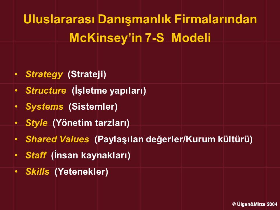 Uluslararası Danışmanlık Firmalarından McKinsey'in 7-S Modeli Strategy (Strateji) Structure (İşletme yapıları) Systems (Sistemler) Style (Yönetim tarz