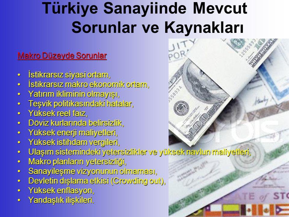 Türkiye Sanayiinde Mevcut Sorunlar ve Kaynakları Makro Düzeyde Sorunlar İstikrarsız siyasi ortam,İstikrarsız siyasi ortam, İstikrarsız makro ekonomik ortam,İstikrarsız makro ekonomik ortam, Yatırım ikliminin olmayışı,Yatırım ikliminin olmayışı, Teşvik politikasındaki hatalar,Teşvik politikasındaki hatalar, Yüksek reel faiz,Yüksek reel faiz, Döviz kurlarında belirsizlik,Döviz kurlarında belirsizlik, Yüksek enerji maliyetleri,Yüksek enerji maliyetleri, Yüksek istihdam vergileri,Yüksek istihdam vergileri, Ulaşım sistemindeki yetersizlikler ve yüksek navlun maliyetleri,Ulaşım sistemindeki yetersizlikler ve yüksek navlun maliyetleri, Makro planların yetersizliği,Makro planların yetersizliği, Sanayileşme vizyonunun olmaması,Sanayileşme vizyonunun olmaması, Devletin dışlama etkisi (Crowding out),Devletin dışlama etkisi (Crowding out), Yüksek enflasyon,Yüksek enflasyon, Yandaşlık ilişkileri.Yandaşlık ilişkileri.